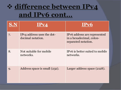 IPv6-Between-IPv4